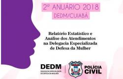 Polícia Civil apresenta Anuário de atendimentos na Delegacia da Mulher no ano de 2018