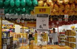 CNC projeta alta de 1,5% para as vendas da Páscoa contra 2% de 2018