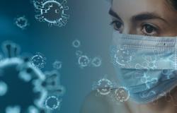 MT registra 366 casos e 215 curados; 1.000 tem problemas respiratórios graves