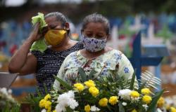 Covid-19: Brasil bate novo recorde de mortes registradas em um dia
