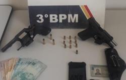 Criminosos envolvidos no roubo a estabelecimento comercial são detidos em Cuiabá