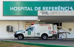 Sistema de saúde de Mato Grosso entra em colapso e tem 52 pessoas na fila por leitos de UTI