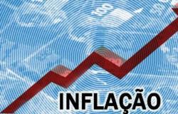 Choque inflacionário deve durar seis meses