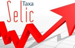 Estimativas para Selic seguem em 2,00% para 2020 no Focus do BC
