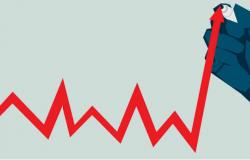 Projeção para queda do PIB de 2020 passa de 4,50% para 4,40% no Focus do BC