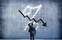 EUA: temporada de balanços deve apontar queda de 12% nas receitas das empresas