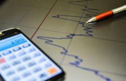 Mercado financeiro prevê queda da economia em 5,31% este ano