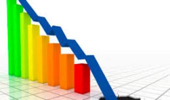 Queda no varejo interrompe seis meses de altas, quando acumulou avanço de 32,2%