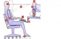 12 Dicas para obter um posto de trabalho ergonômico